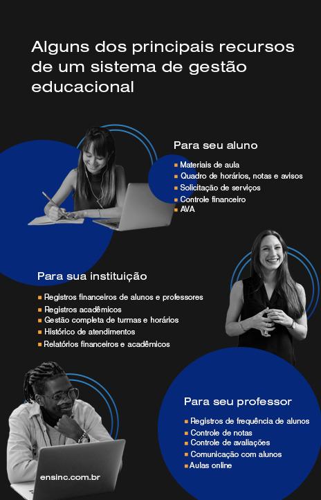 sistema integrado de gestão educacional